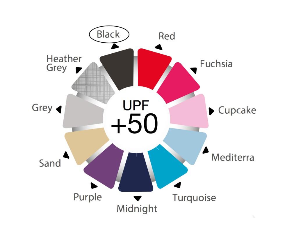 Colores nuevos de la colchoneta compact